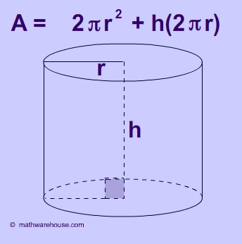 picture-cyinder-formula-area